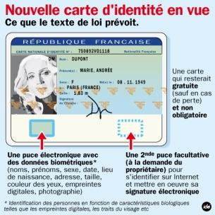 nouvelles-cni-biometriques